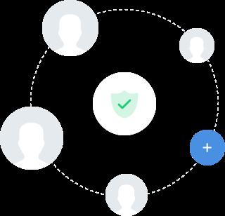 Gebruikersmanagement